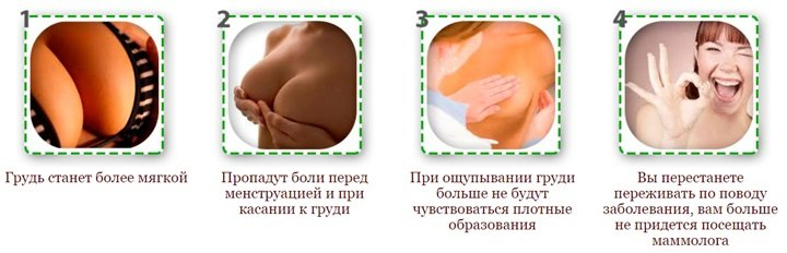 HUAXIN BREAST PLASTER отзывы